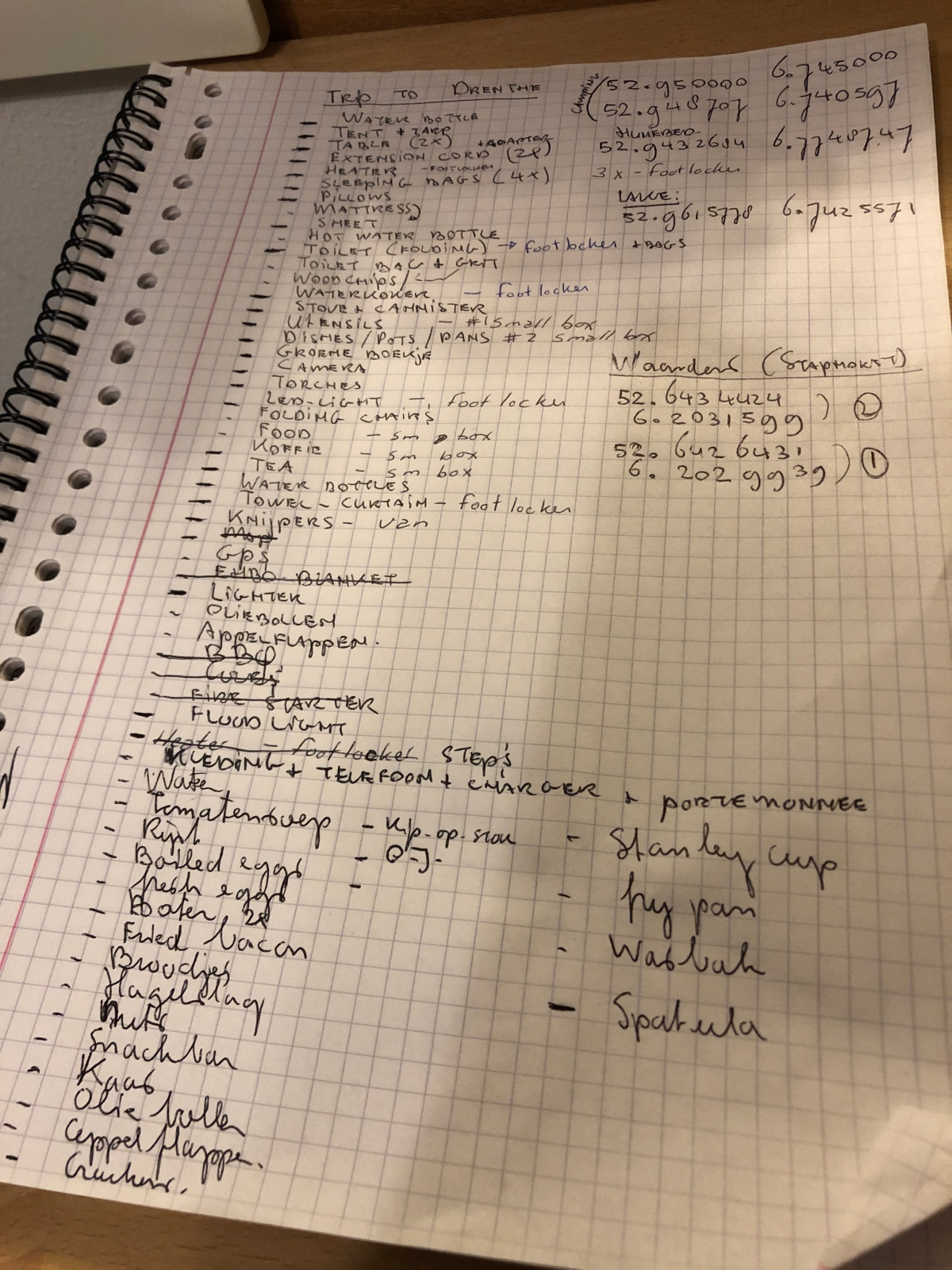 Our final packing list
